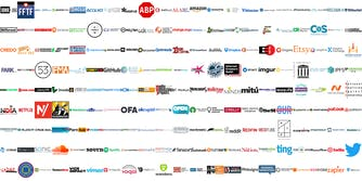 A list of organizations participating in Internet-Wide Day of Action To Save Net Neutrality