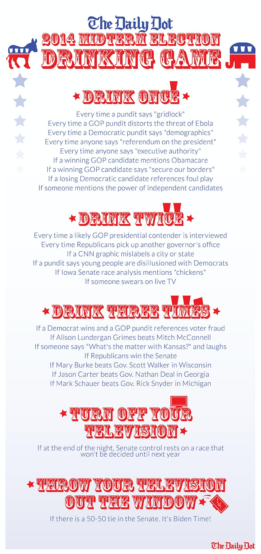 Daily Dot 2014 Midterm Elections Drinking Game