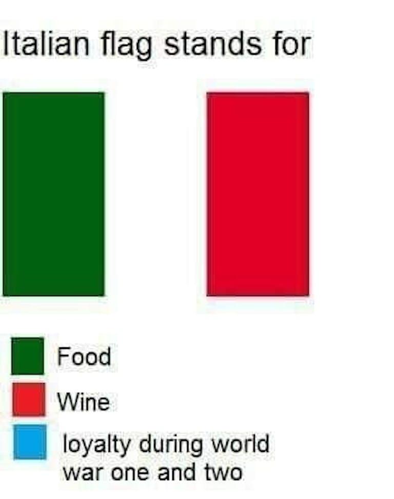 italy flag meme