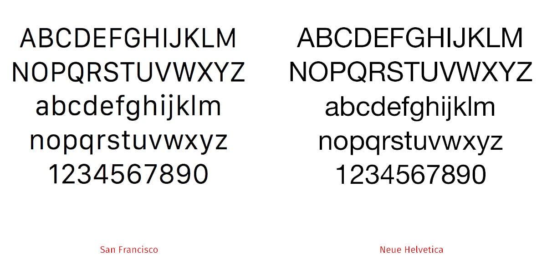 San Francisco vs. Neue Helvetica