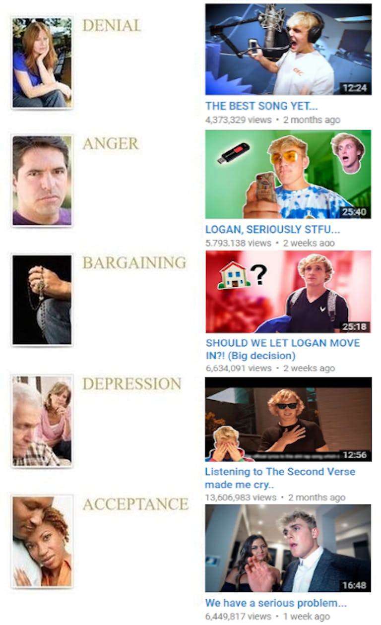 jake paul videos stages of grief