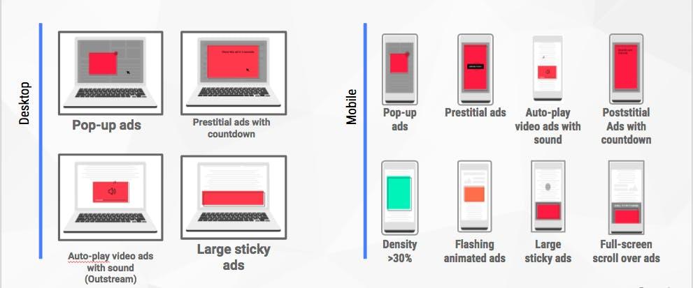 google chrome ad blocker : intrusive types
