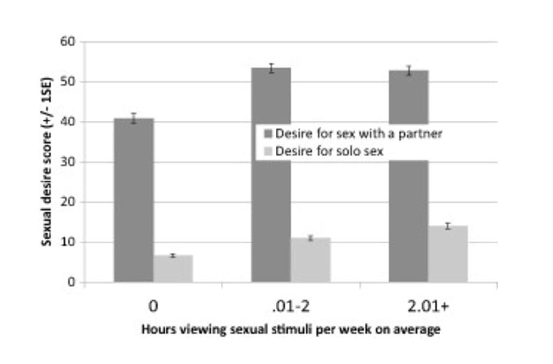 benefits of porn : study